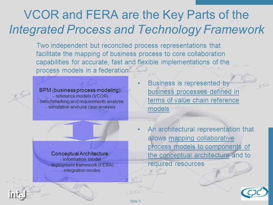Slide 5 VCOR and FERA are the Key Parts of the Integrated Process and Technology Framework BPM (business process modeling): - reference models (VCOR) - benchmarking and requirements analysis - simulation and use case analysis Conceptual Architecture: - information model - deployment framework (FERA) - integration modes Business is represented by business processes defined in terms of value chain reference models An architectural representation that allows mapping collaborative process models to components of the conceptual architecture and to required resources Two independent but reconciled process representations that facilitate the mapping of business process to core collaboration capabilities for accurate, fast and flexible implementations of the process models in a federation
