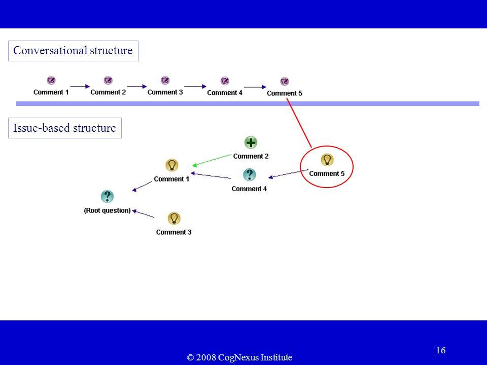© 2008 CogNexus Institute 16 Conversational structure Issue-based structure