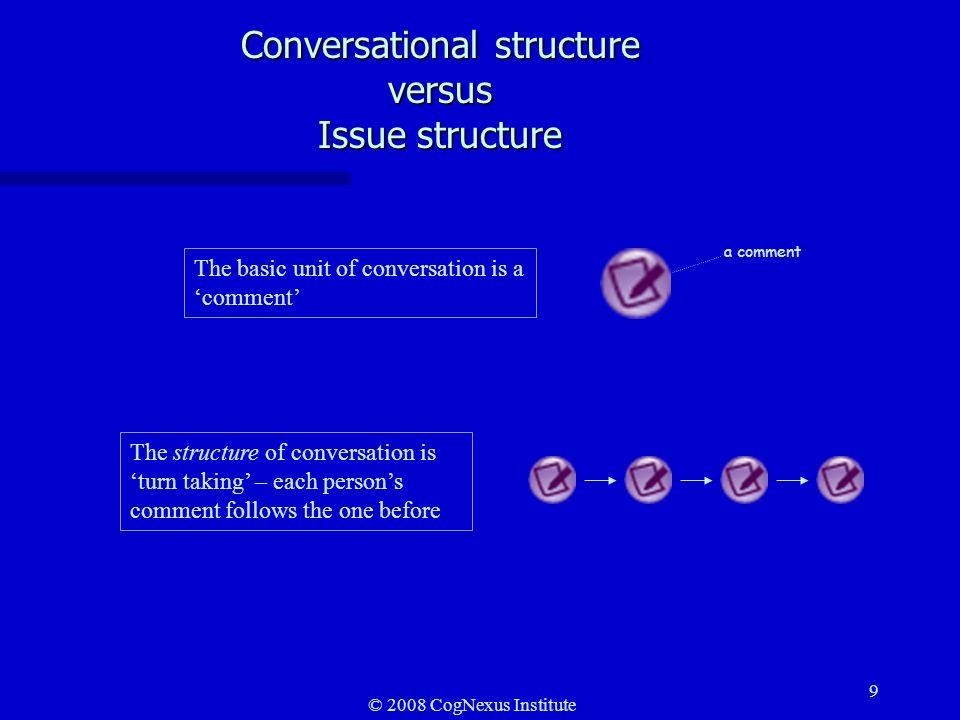 © 2008 CogNexus Institute 20 Conversational structure Issue-based structure