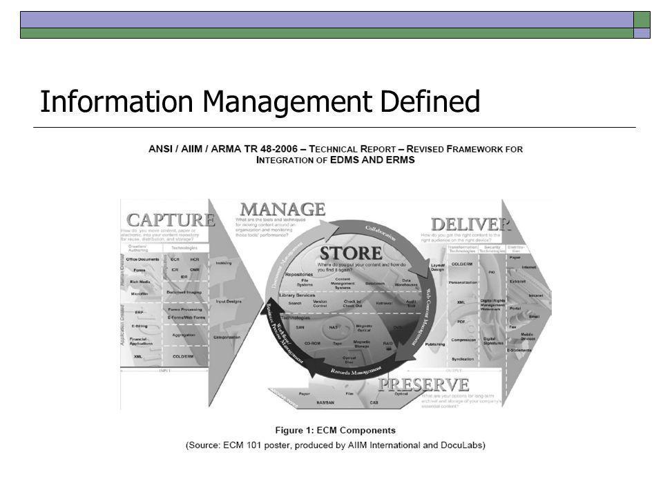 Information Management Defined