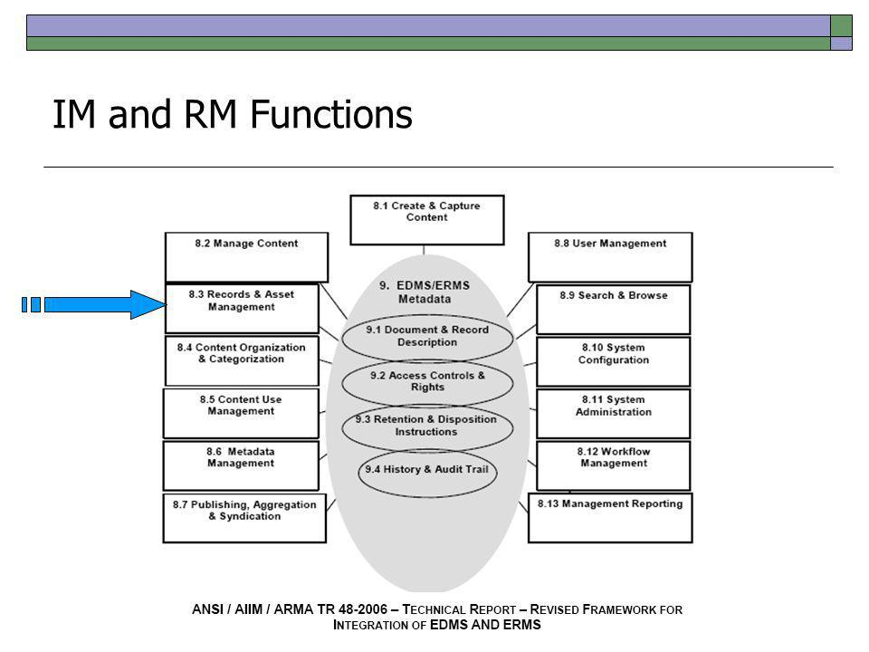 What would IM and RM Ontologies Do.