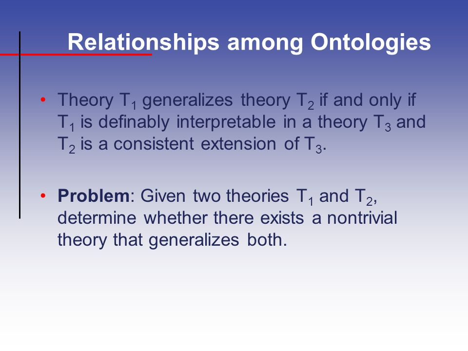 Relationships among Ontologies Theory T 1 generalizes theory T 2 if and only if T 1 is definably interpretable in a theory T 3 and T 2 is a consistent extension of T 3.