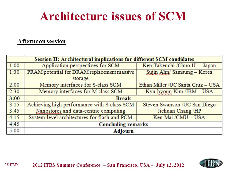 15 ERD 2012 ITRS Summer Conference – San Francisco, USA – July 12, 2012 Architecture issues of SCM 15 Afternoon session