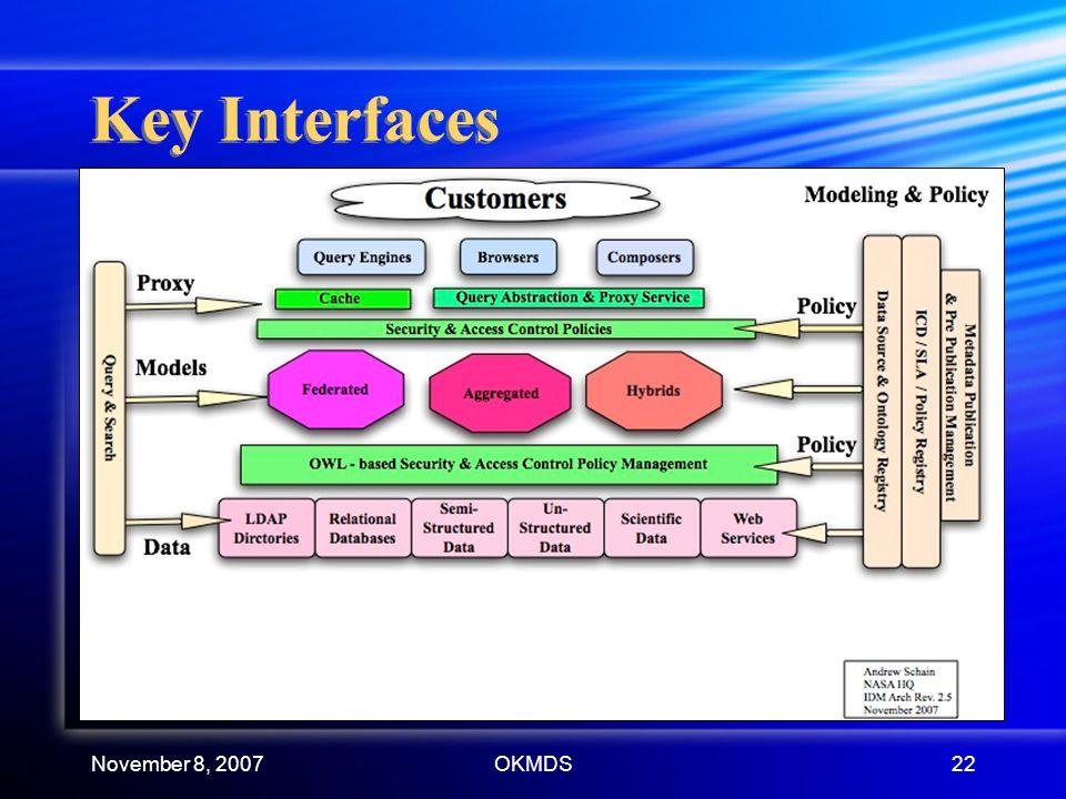 November 8, 2007OKMDS22 Key Interfaces