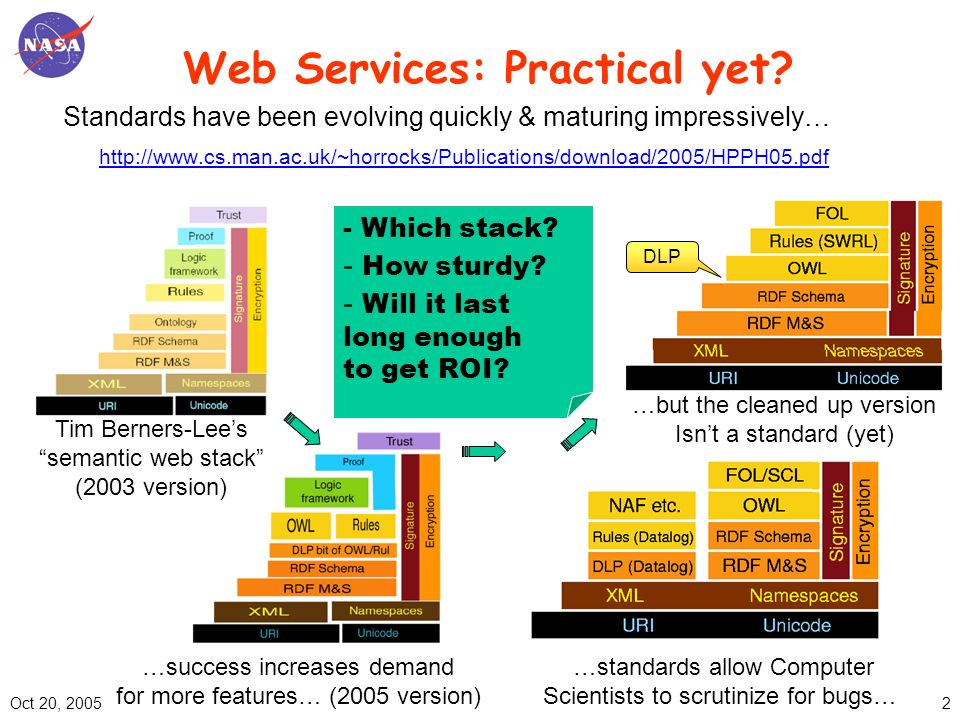Oct 20, 20053 Are Semantic Web Services & Pragmatism Compatible In The Same Context .