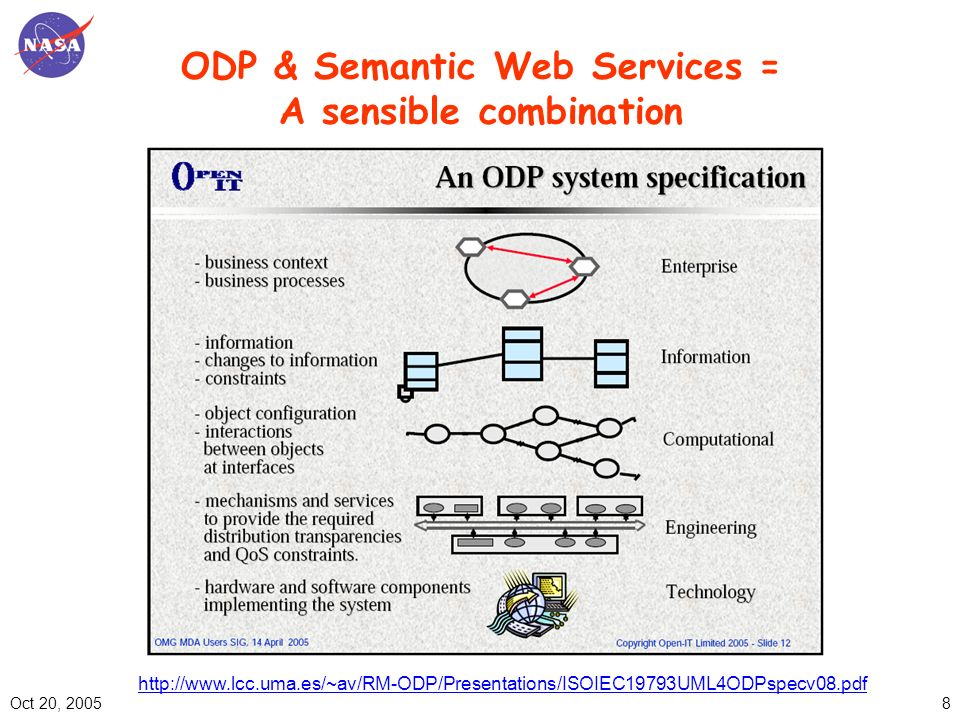 Oct 20, 20059 Architecture, Web Services & Semantics What makes this a potent mix of ideas.