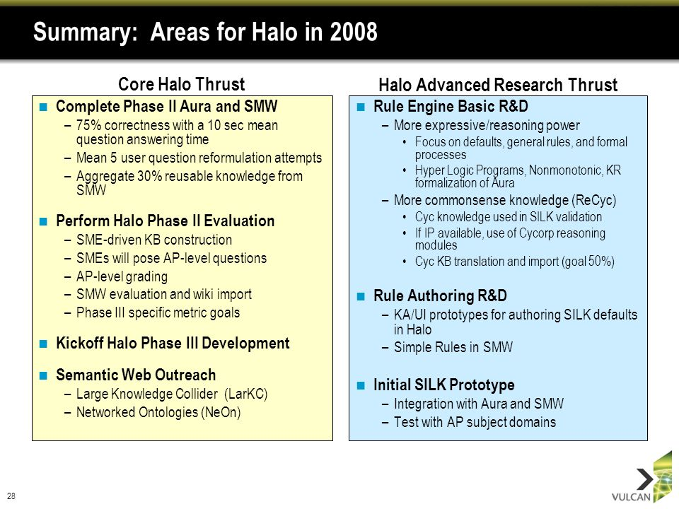 28 Summary: Areas for Halo in 2008 Complete Phase II Aura and SMW –75% correctness with a 10 sec mean question answering time –Mean 5 user question re