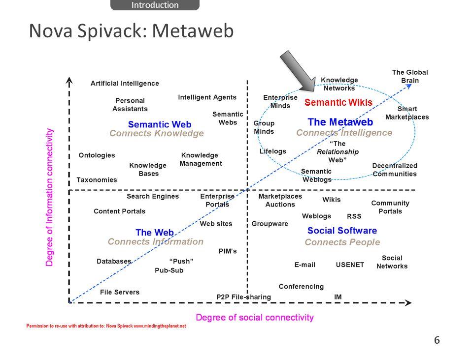Nova Spivack: Metaweb 6 Semantic Wikis Introduction