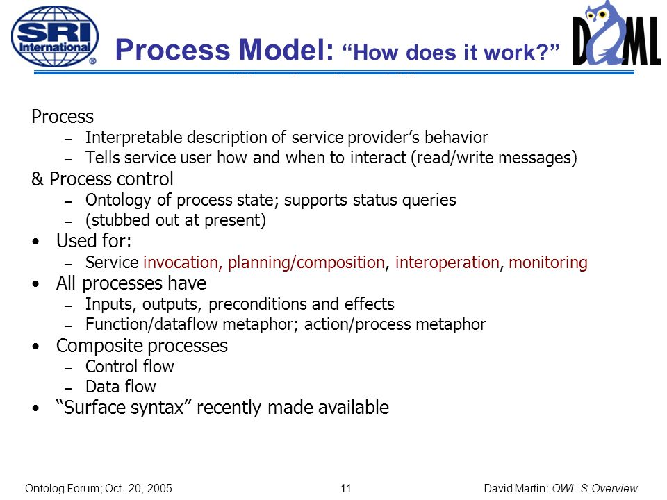 Ontolog Forum; Oct. 20, 2005 10 David Martin: OWL-S Overview Process Model