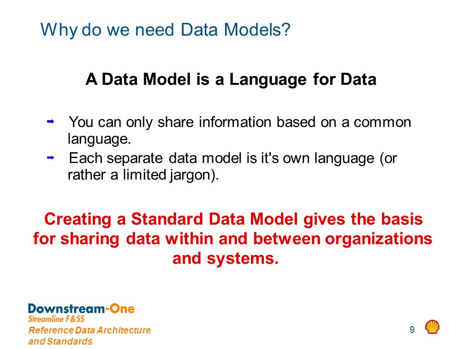Reference Data Architecture and Standards 9 Why do we need Data Models? A Data Model is a Language for Data You can only share information based on a