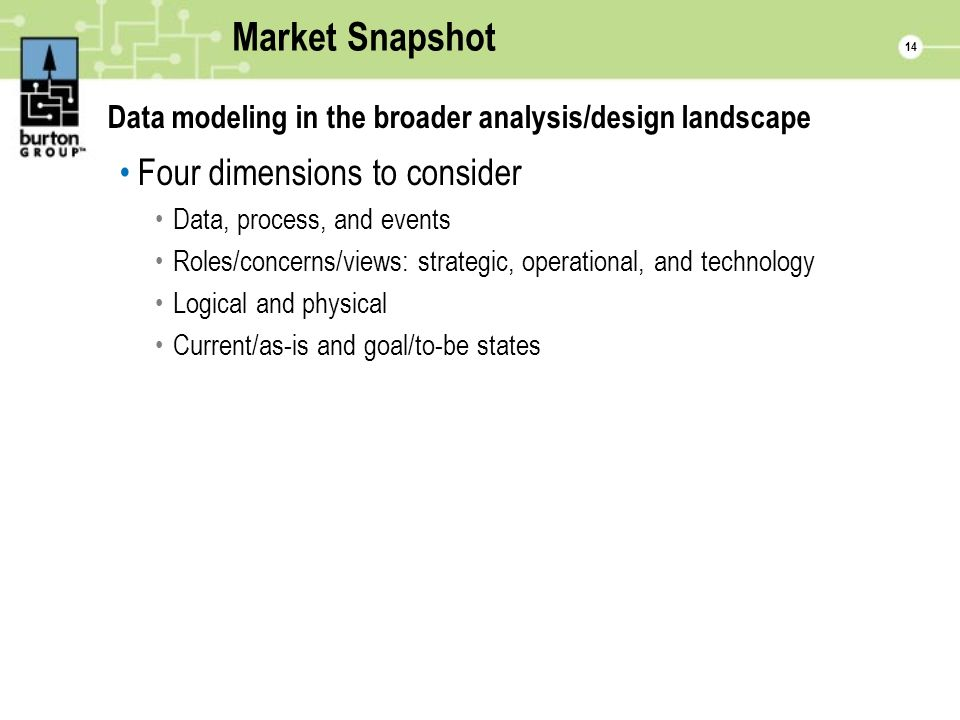 14 Market Snapshot Data modeling in the broader analysis/design landscape Four dimensions to consider Data, process, and events Roles/concerns/views: strategic, operational, and technology Logical and physical Current/as-is and goal/to-be states
