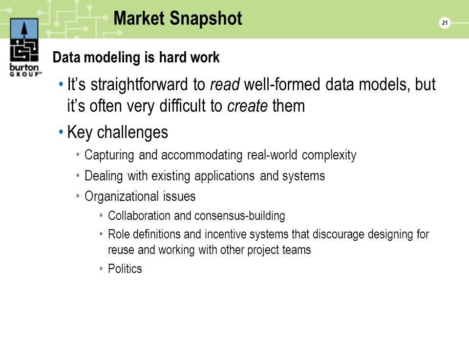 21 Market Snapshot Data modeling is hard work Its straightforward to read well-formed data models, but its often very difficult to create them Key challenges Capturing and accommodating real-world complexity Dealing with existing applications and systems Organizational issues Collaboration and consensus-building Role definitions and incentive systems that discourage designing for reuse and working with other project teams Politics