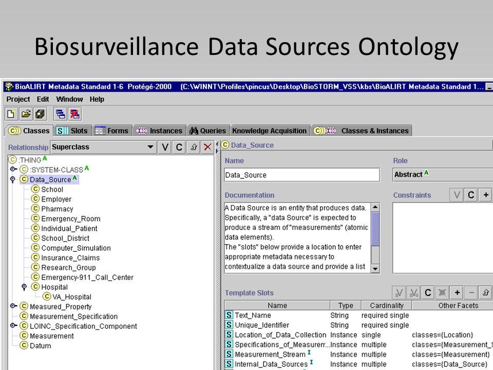 Biosurveillance Data Sources Ontology
