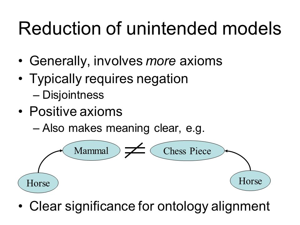 Reduction of unintended models Generally, involves more axioms Typically requires negation –Disjointness Positive axioms –Also makes meaning clear, e.g.