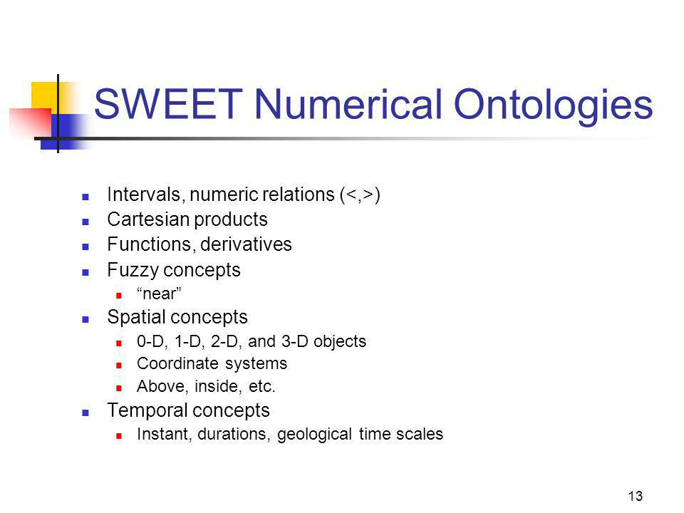 13 SWEET Numerical Ontologies Intervals, numeric relations ( ) Cartesian products Functions, derivatives Fuzzy concepts near Spatial concepts 0-D, 1-D, 2-D, and 3-D objects Coordinate systems Above, inside, etc.