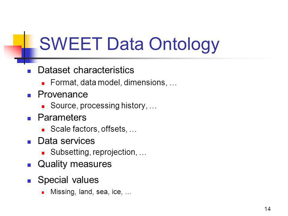 14 SWEET Data Ontology Dataset characteristics Format, data model, dimensions, … Provenance Source, processing history, … Parameters Scale factors, offsets, … Data services Subsetting, reprojection, … Quality measures Special values Missing, land, sea, ice,...