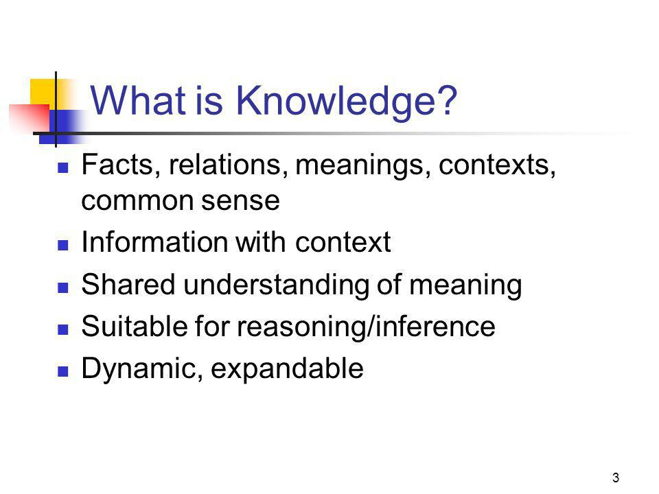 3 What is Knowledge.