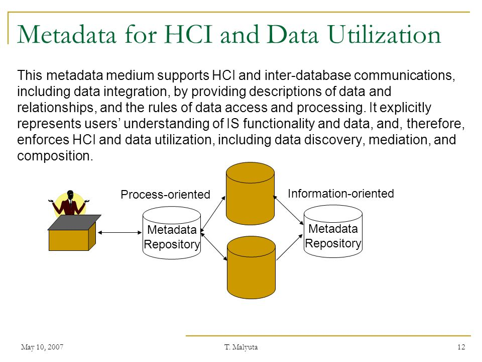 May 10, 2007T. Malyuta 12 Metadata for HCI and Data Utilization This metadata medium supports HCI and inter-database communications, including data in