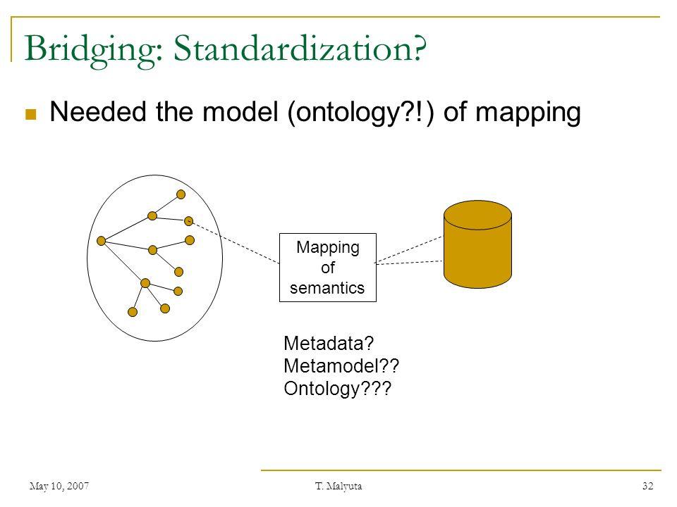 May 10, 2007T. Malyuta 32 Bridging: Standardization? Needed the model (ontology?!) of mapping Mapping of semantics Metadata? Metamodel?? Ontology???