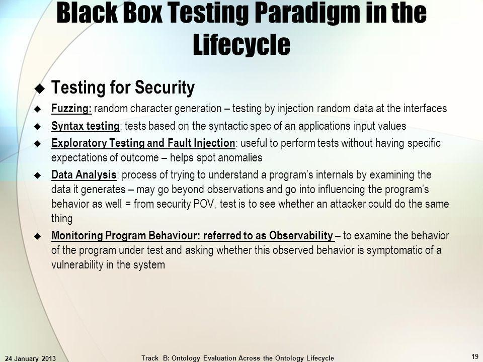 24 January 2013 Track B: Ontology Evaluation Across the Ontology Lifecycle 19 Black Box Testing Paradigm in the Lifecycle Testing for Security Fuzzing