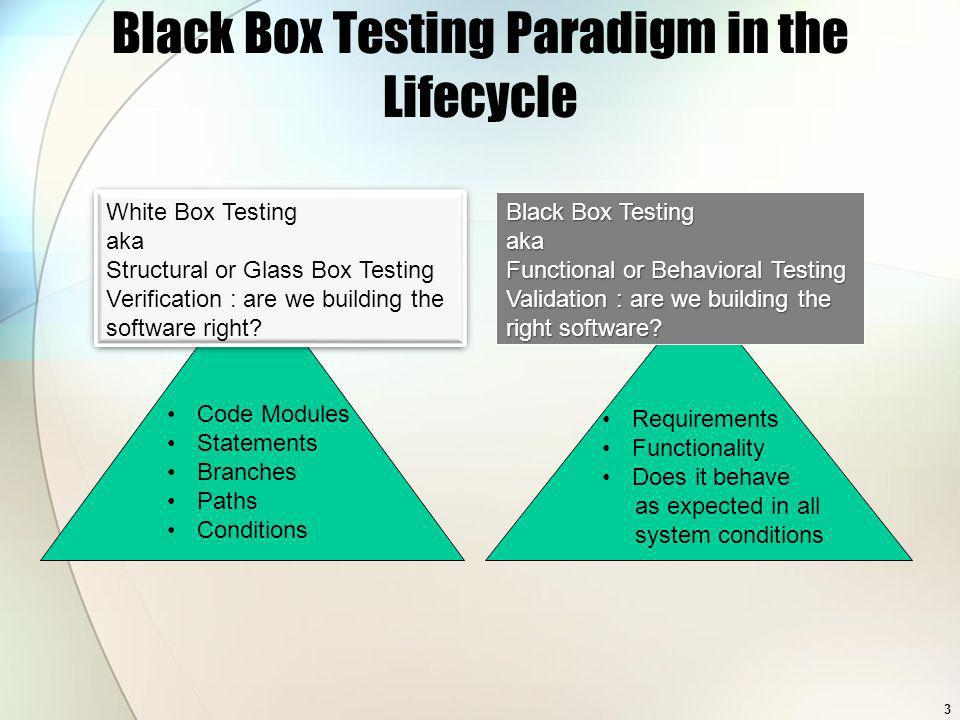24 January 2013 Track B: Ontology Evaluation Across the Ontology Lifecycle 14 Black Box Testing Paradigm in the Lifecycle Black Box Tests Validate Relationships – Referential Integrity (RI) aka Business Logic (constraints, triggers, procedures) Referential Integrity, relational constraints, triggers and stored procedures.