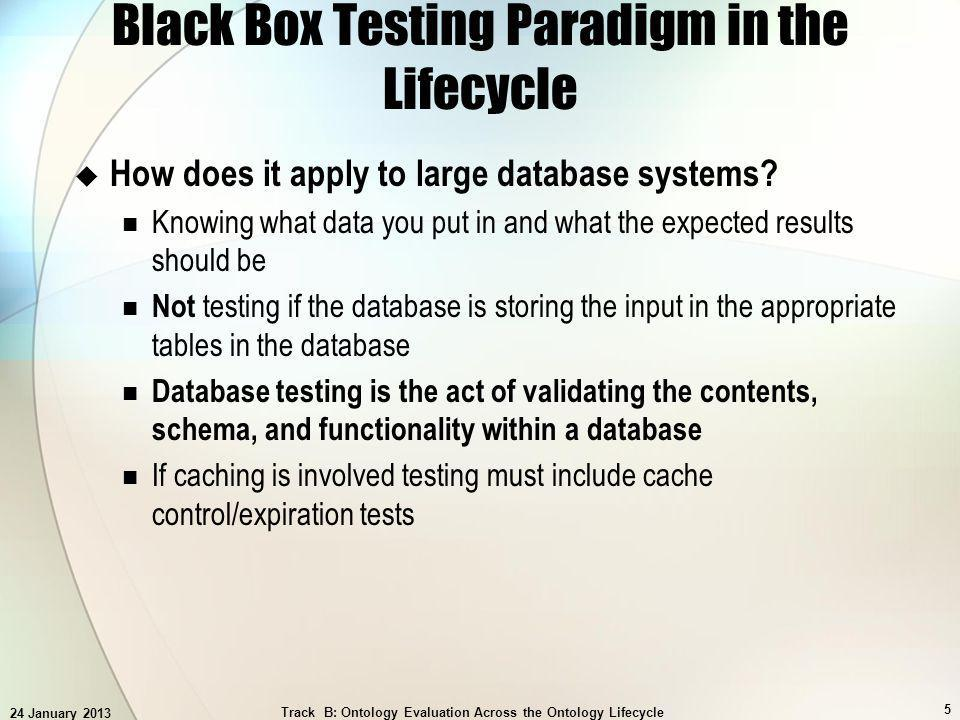 24 January 2013 Track B: Ontology Evaluation Across the Ontology Lifecycle 6 Black Box Testing Paradigm in the Lifecycle How do we validate using Black Box Testing.