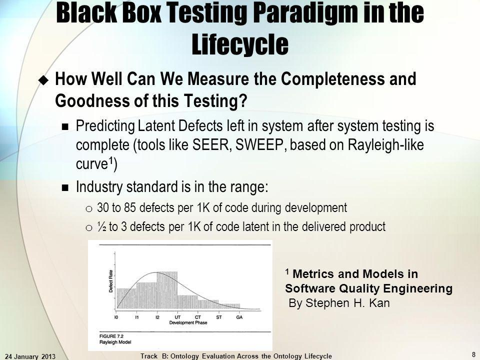 24 January 2013 Track B: Ontology Evaluation Across the Ontology Lifecycle 19 Black Box Testing Paradigm in the Lifecycle Testing for Security Fuzzing: random character generation – testing by injection random data at the interfaces Syntax testing : tests based on the syntactic spec of an applications input values Exploratory Testing and Fault Injection : useful to perform tests without having specific expectations of outcome – helps spot anomalies Data Analysis : process of trying to understand a programs internals by examining the data it generates – may go beyond observations and go into influencing the programs behavior as well = from security POV, test is to see whether an attacker could do the same thing Monitoring Program Behaviour: referred to as Observability – to examine the behavior of the program under test and asking whether this observed behavior is symptomatic of a vulnerability in the system
