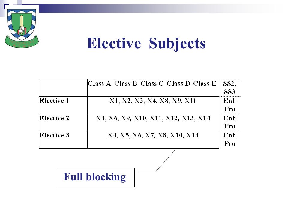 Elective Subjects Full blocking