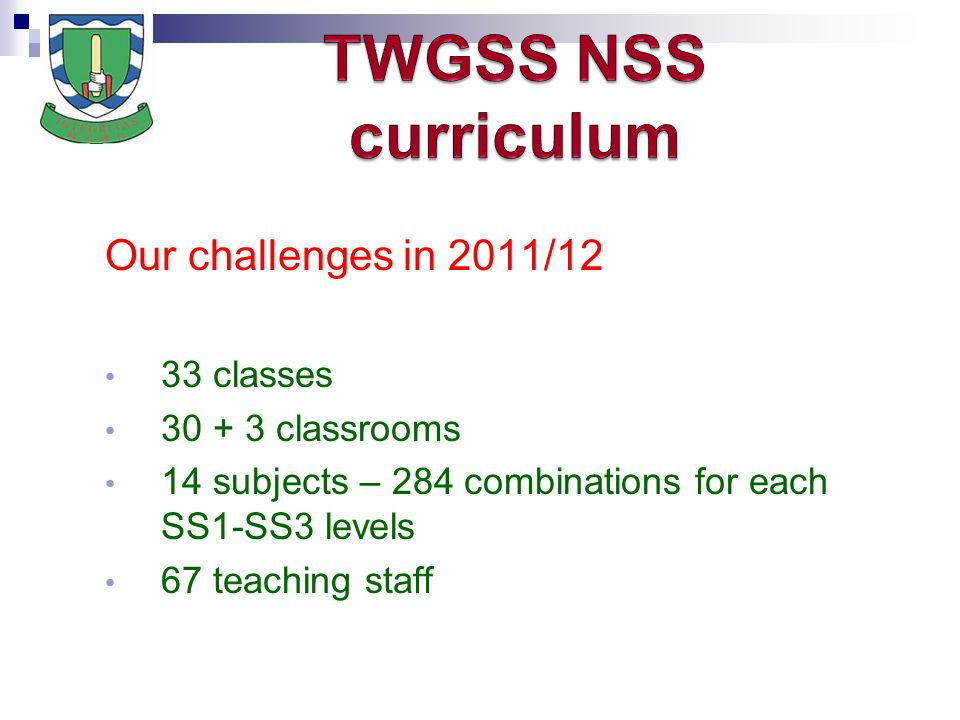Our challenges in 2011/12 33 classes classrooms 14 subjects – 284 combinations for each SS1-SS3 levels 67 teaching staff