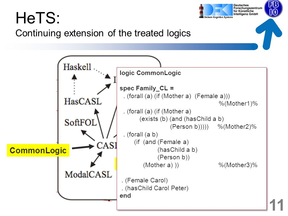 HeTS: Continuing extension of the treated logics 11 HetOWL / HOWL CommonLogic logic CommonLogic spec Family_CL =.