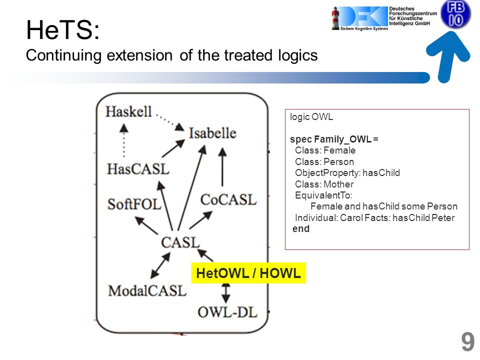 10 we have already added OWL-DL to the family of logics supported we are exploring combining the structuring principles of CASL and description logics Now: we are planning to add Common Logic as a HETS logic node thereby providing access to all the tools already linked to HETS Flashback: Further Steps...