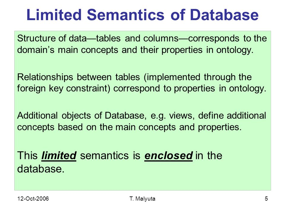 12-Oct-2006T. Malyuta5 Limited Semantics of Database Structure of datatables and columnscorresponds to the domains main concepts and their properties