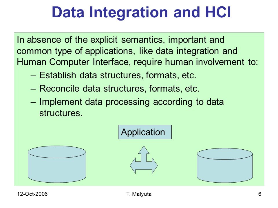 12-Oct-2006T. Malyuta6 Data Integration and HCI In absence of the explicit semantics, important and common type of applications, like data integration