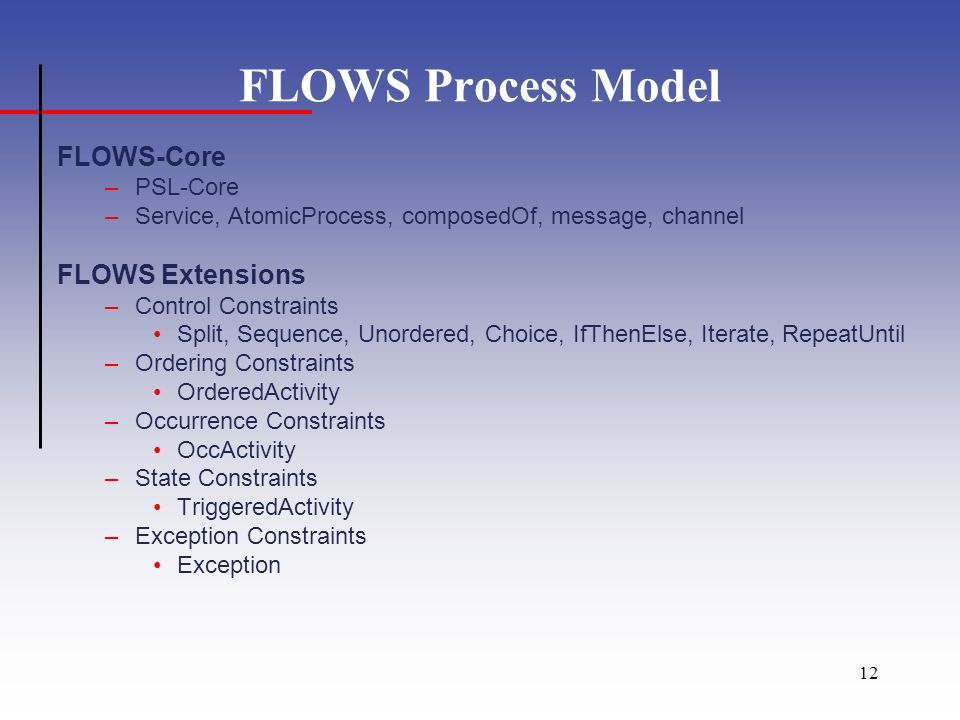 12 FLOWS-Core –PSL-Core –Service, AtomicProcess, composedOf, message, channel FLOWS Extensions –Control Constraints Split, Sequence, Unordered, Choice, IfThenElse, Iterate, RepeatUntil –Ordering Constraints OrderedActivity –Occurrence Constraints OccActivity –State Constraints TriggeredActivity –Exception Constraints Exception FLOWS Process Model