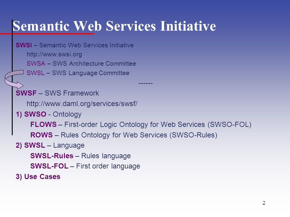 13 FLOWS-Core Web service –Named object –Has non-functional properties –Has a PSL activity (which describes the internal process of the service) –Can have multiple occurrences (instantiations of the service) AtomicProcess –Domain specific: analogous to OWL-S atomic processes; can impact the real world –Service specific: mainly for message handling Create message (which can include place into a channel) Read message Destroy message –Also service-specific processes for channels Create channel, destroy, add/delete source, add/delete target Messages –First-class objects that are created and destroyed, can be read –Can be placed on channels (as one mechanism to control data flow)