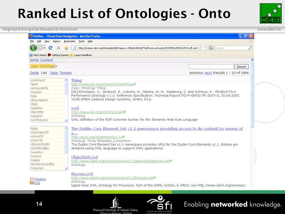 Digital Enterprise Research Institute www.deri.ie 14 Ranked List of Ontologies - Onto