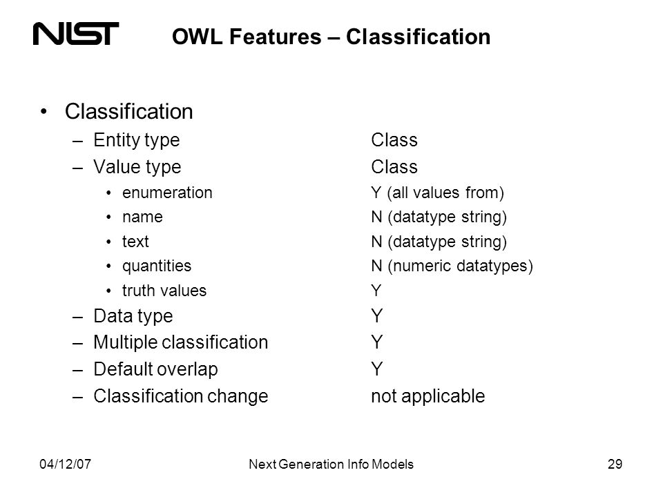 04/12/07Next Generation Info Models29 OWL Features – Classification Classification –Entity typeClass –Value typeClass enumerationY (all values from) nameN (datatype string) textN (datatype string) quantitiesN (numeric datatypes) truth valuesY –Data typeY –Multiple classificationY –Default overlapY –Classification changenot applicable