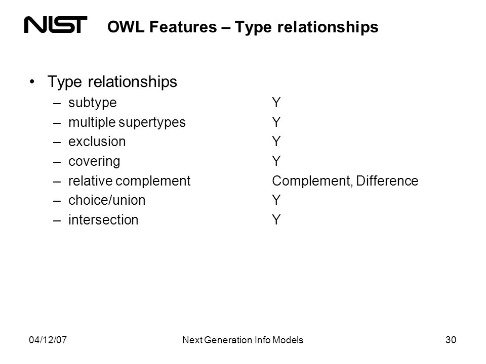 04/12/07Next Generation Info Models30 OWL Features – Type relationships Type relationships –subtypeY –multiple supertypesY –exclusionY –coveringY –relative complementComplement, Difference –choice/unionY –intersectionY