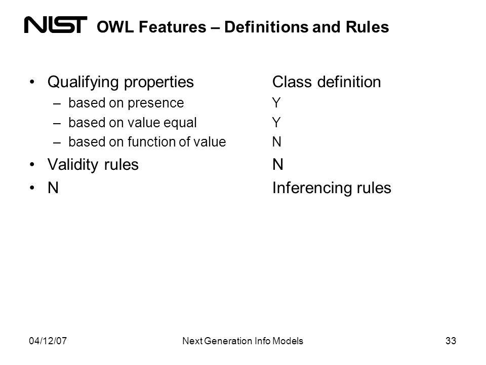 04/12/07Next Generation Info Models33 OWL Features – Definitions and Rules Qualifying propertiesClass definition –based on presenceY –based on value equalY –based on function of valueN Validity rulesN NInferencing rules