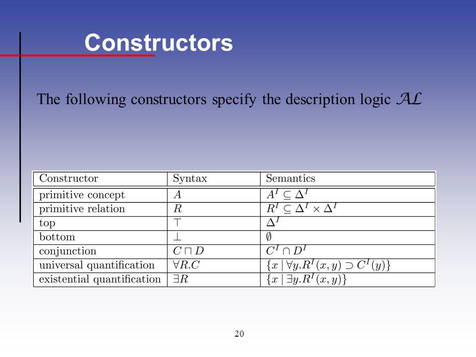 20 Constructors The following constructors specify the description logic AL