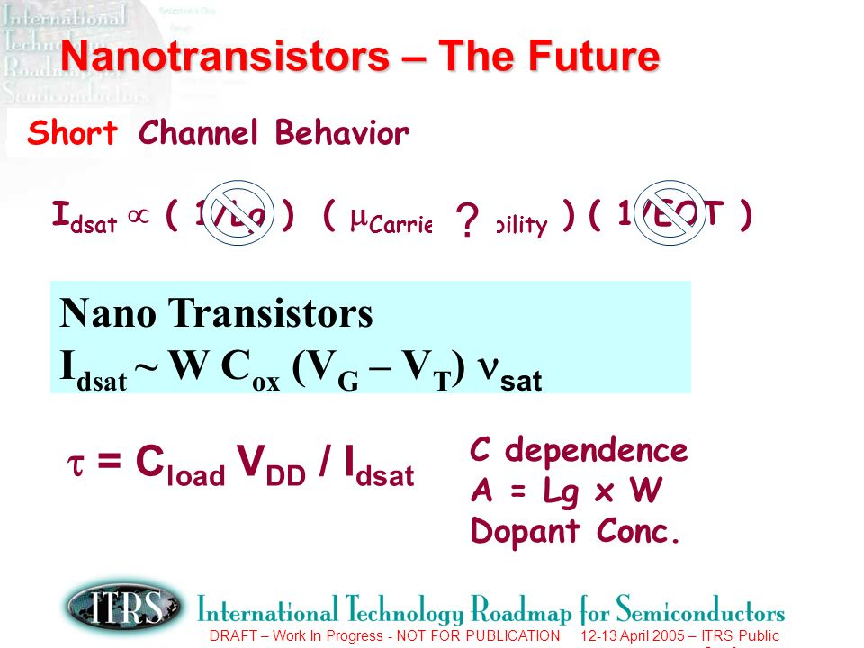 DRAFT – Work In Progress - NOT FOR PUBLICATION 12-13 April 2005 – ITRS Public Conference Nanotransistors – The Future Nano Transistors I dsat ~ W C ox