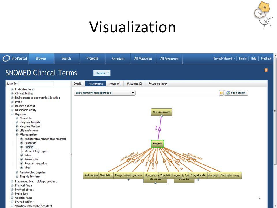 Visualization 9