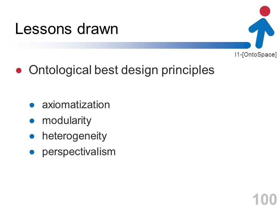 I1-[OntoSpace] Lessons drawn Ontological best design principles axiomatization modularity heterogeneity perspectivalism 100