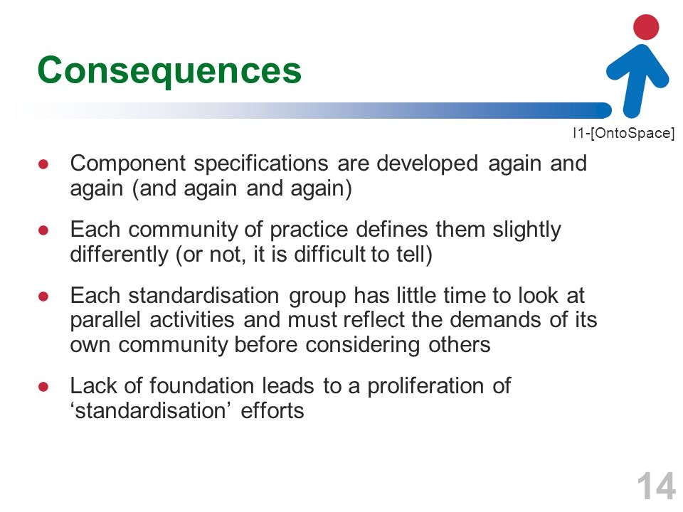 I1-[OntoSpace] Consequences Component specifications are developed again and again (and again and again) Each community of practice defines them sligh