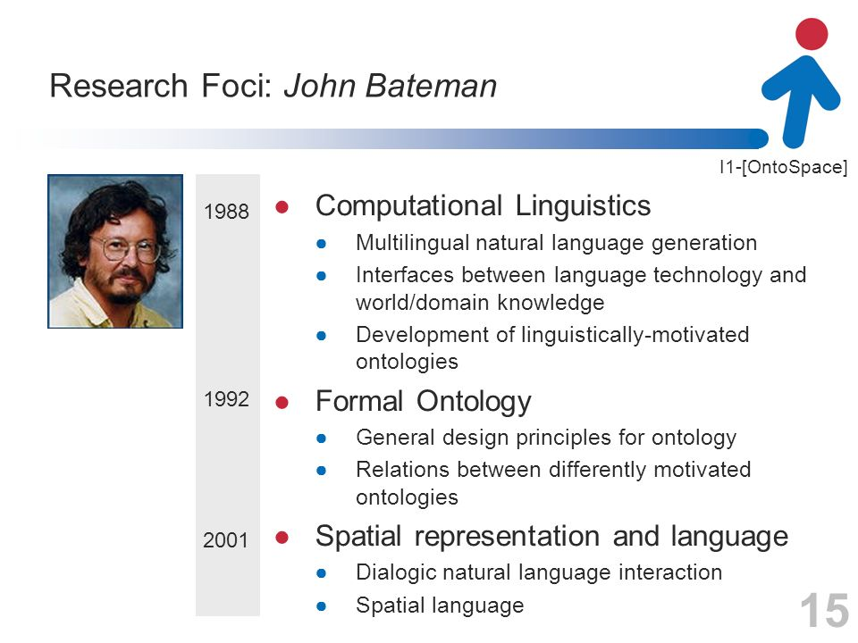 I1-[OntoSpace] Research Foci: John Bateman Computational Linguistics Multilingual natural language generation Interfaces between language technology a
