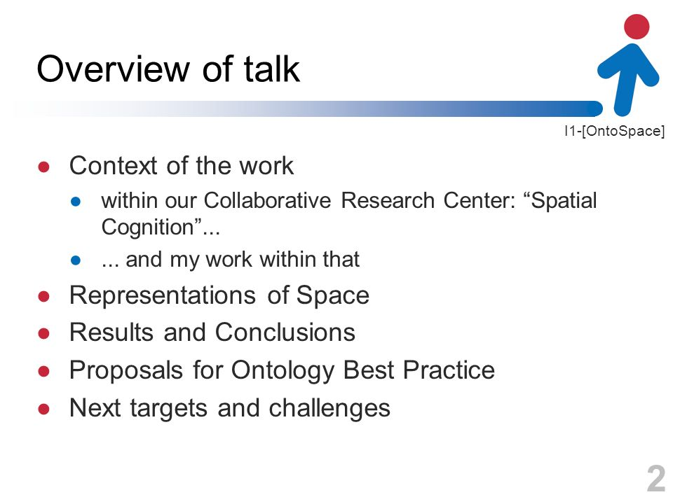 I1-[OntoSpace] Overview of talk Context of the work within our Collaborative Research Center: Spatial Cognition...... and my work within that Represen