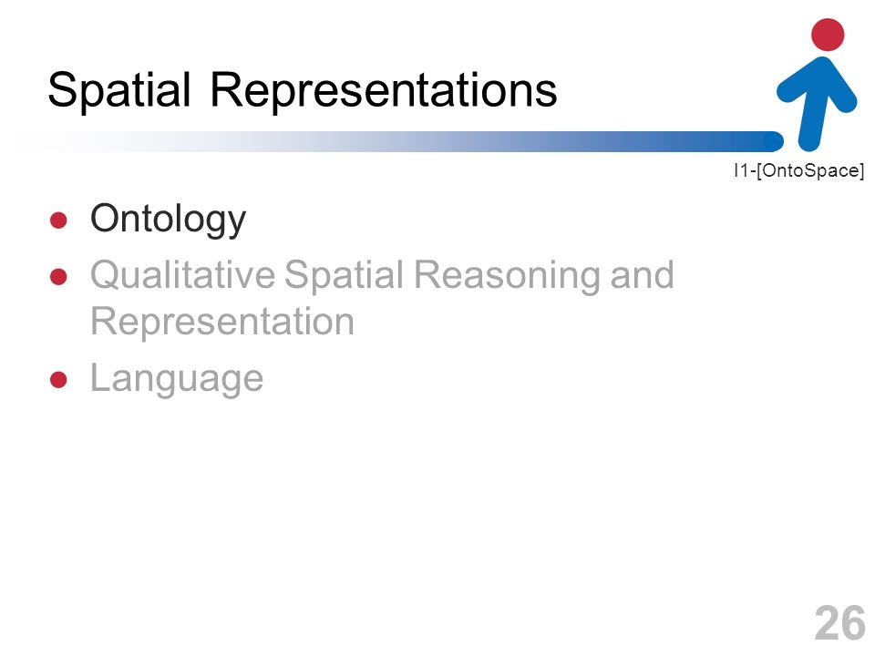 I1-[OntoSpace] Spatial Representations Ontology Qualitative Spatial Reasoning and Representation Language 26