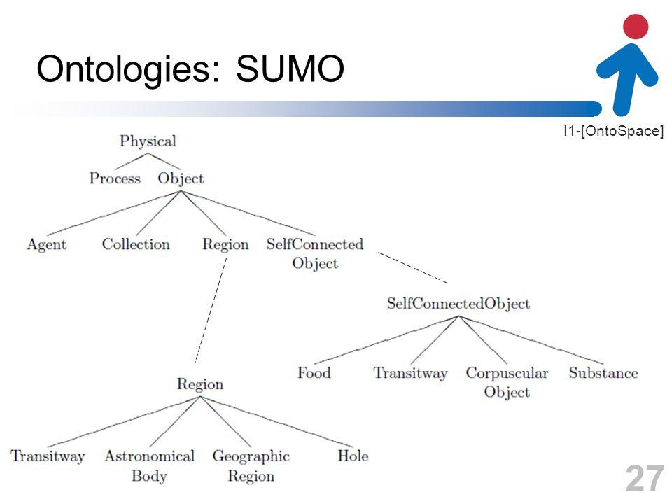 I1-[OntoSpace] Ontologies: SUMO 27