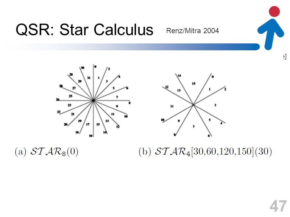 I1-[OntoSpace] QSR: Star Calculus 47 Renz/Mitra 2004