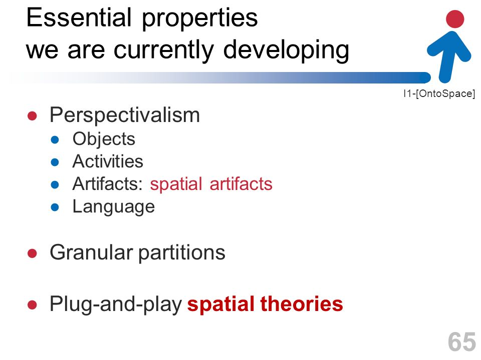 I1-[OntoSpace] 65 Essential properties we are currently developing Perspectivalism Objects Activities Artifacts: spatial artifacts Language Granular p